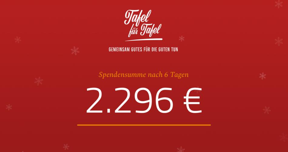 """""""Tafel für Tafel"""" – erster Zwischenstand am Nikolaustag"""